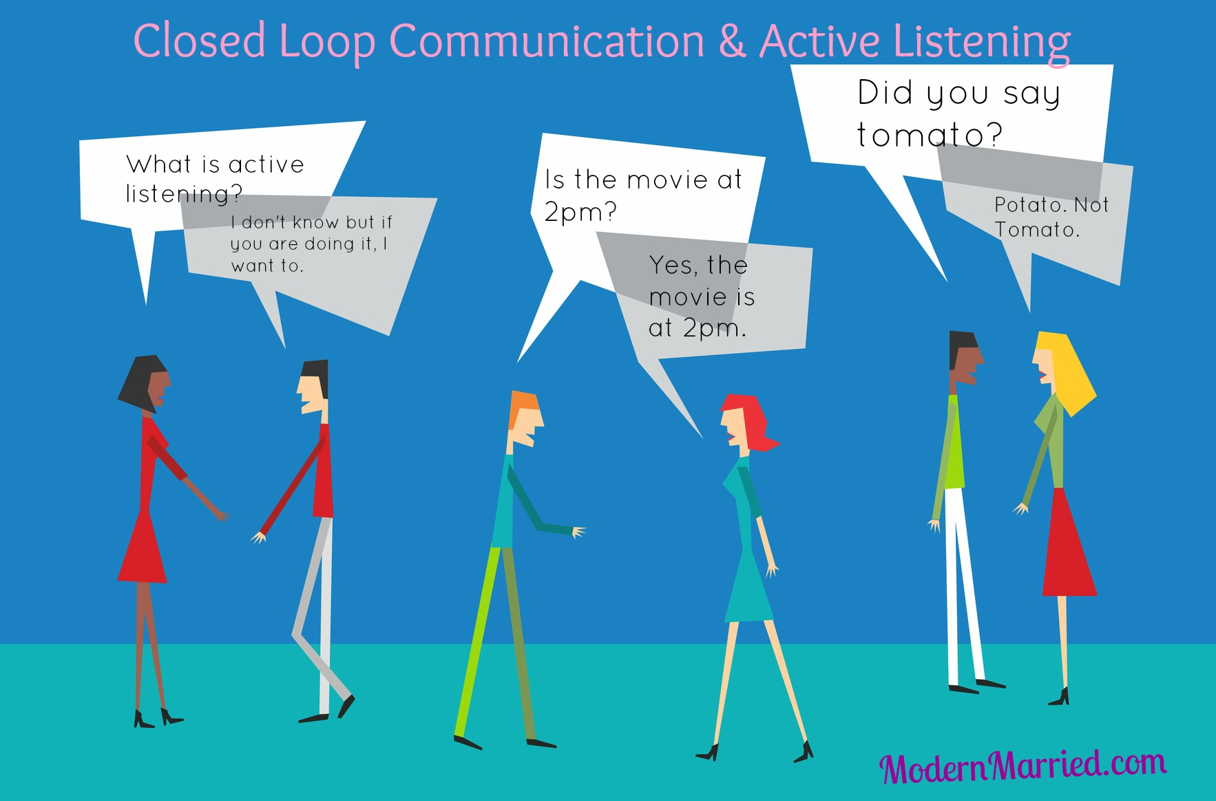 active listening examples
